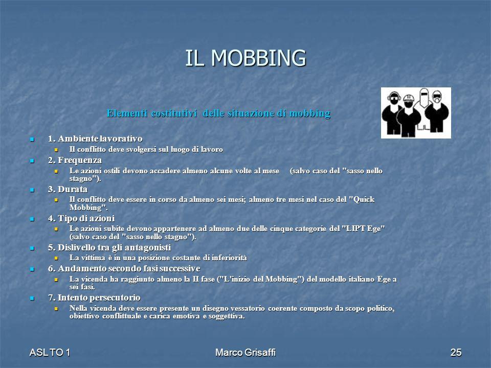 Elementi costitutivi delle situazione di mobbing