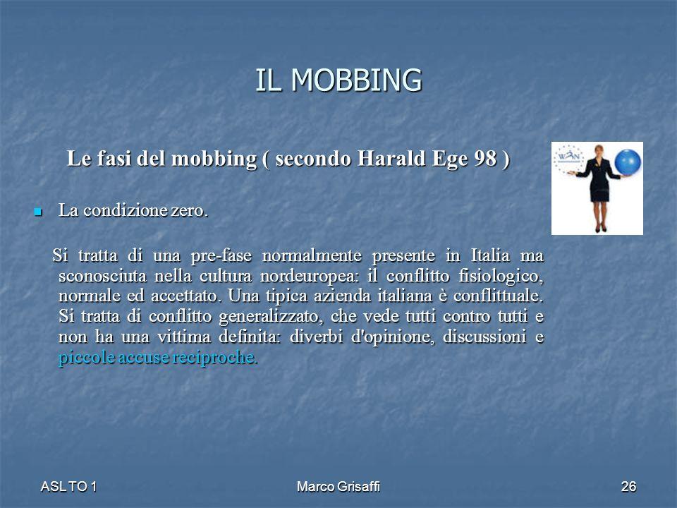 Le fasi del mobbing ( secondo Harald Ege 98 )