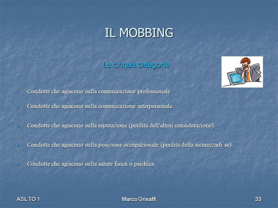 IL MOBBING Le cinque categorie