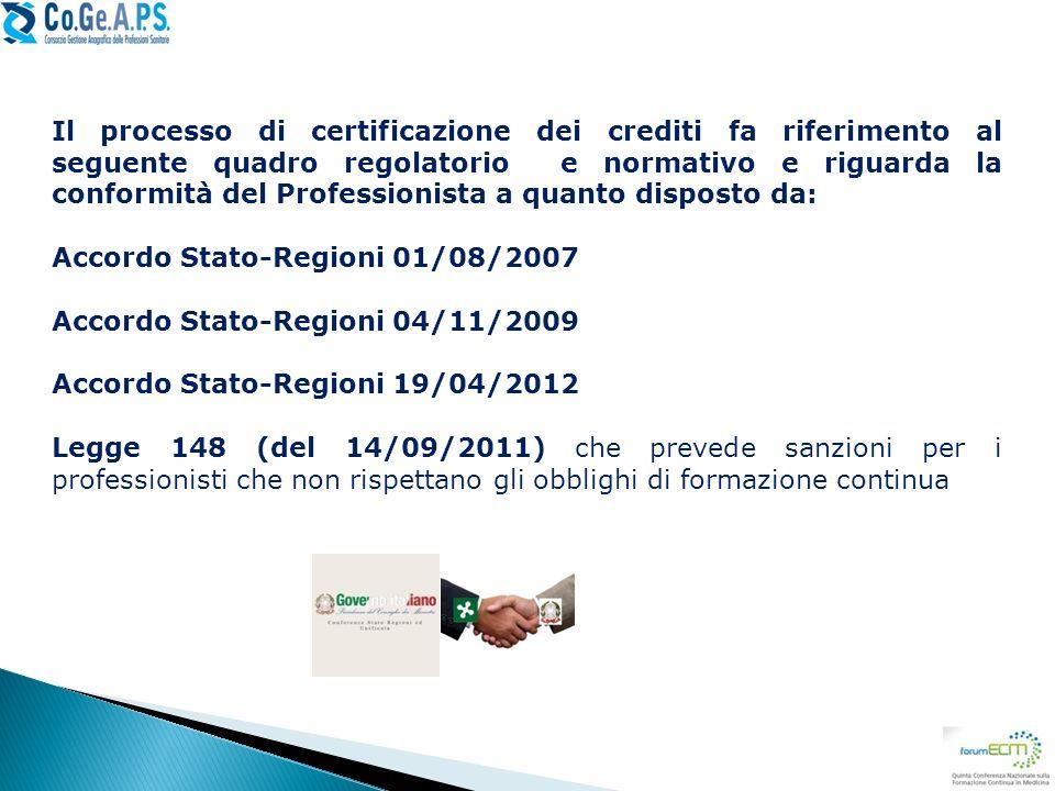 Accordo Stato-Regioni 01/08/2007 Accordo Stato-Regioni 04/11/2009