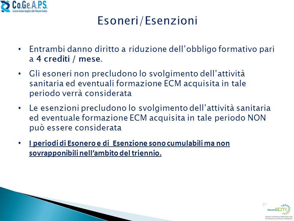 Esoneri/Esenzioni Entrambi danno diritto a riduzione dell'obbligo formativo pari a 4 crediti / mese.
