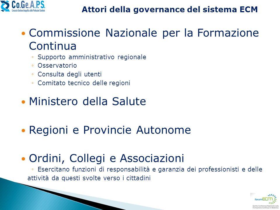 Attori della governance del sistema ECM