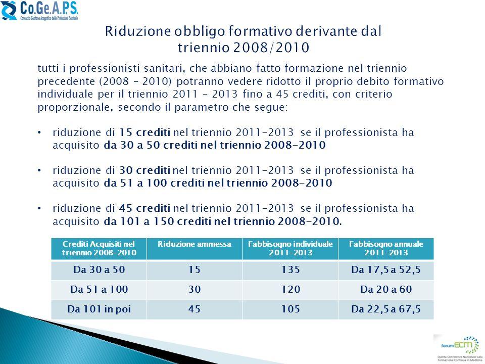 Riduzione obbligo formativo derivante dal triennio 2008/2010