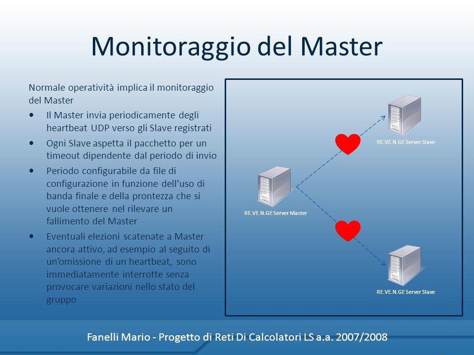 Monitoraggio del Master