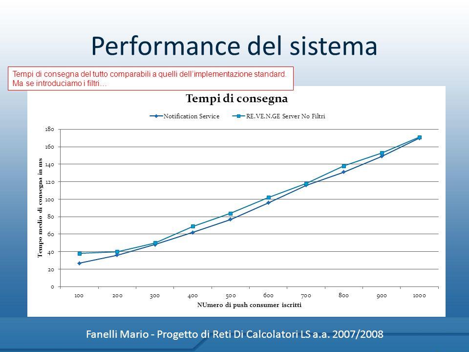 Performance del sistema