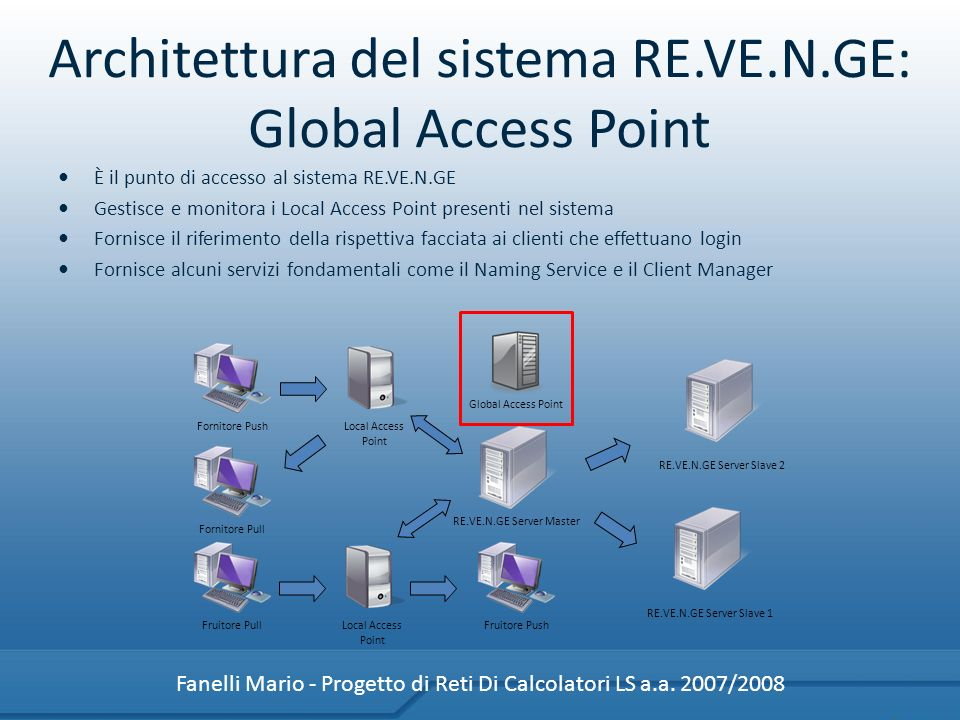 Architettura del sistema RE.VE.N.GE: Global Access Point