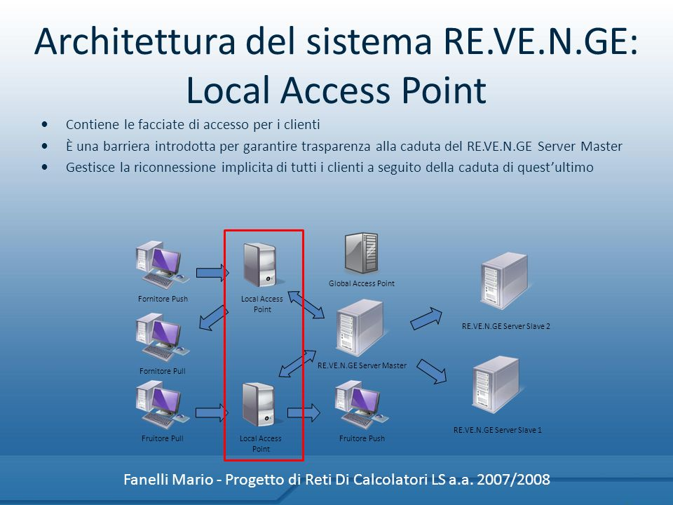 Architettura del sistema RE.VE.N.GE: Local Access Point