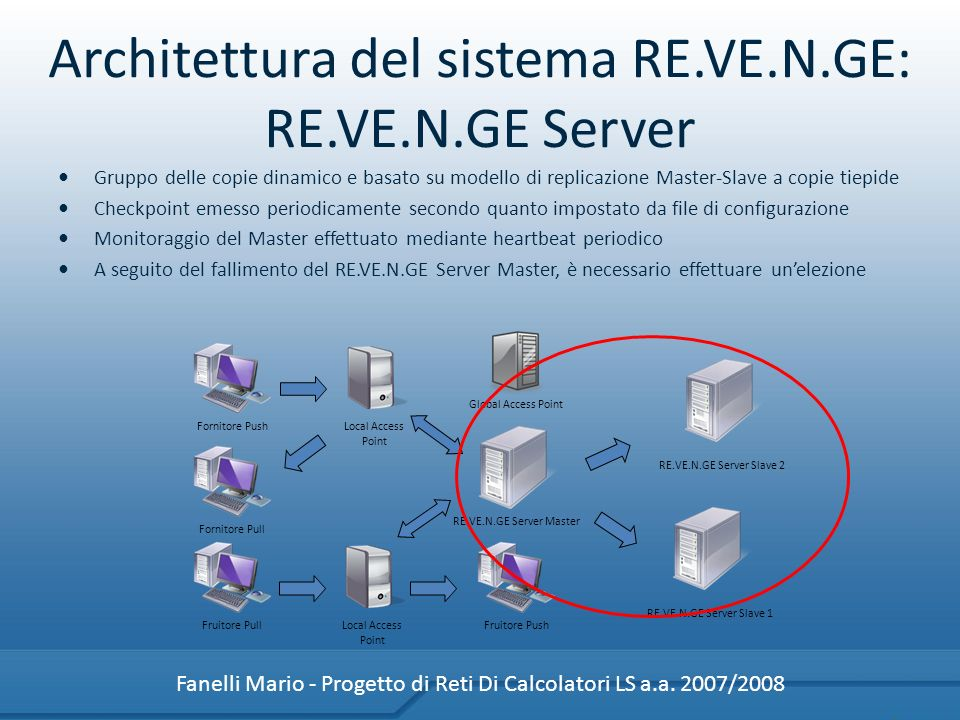 Architettura del sistema RE.VE.N.GE: RE.VE.N.GE Server