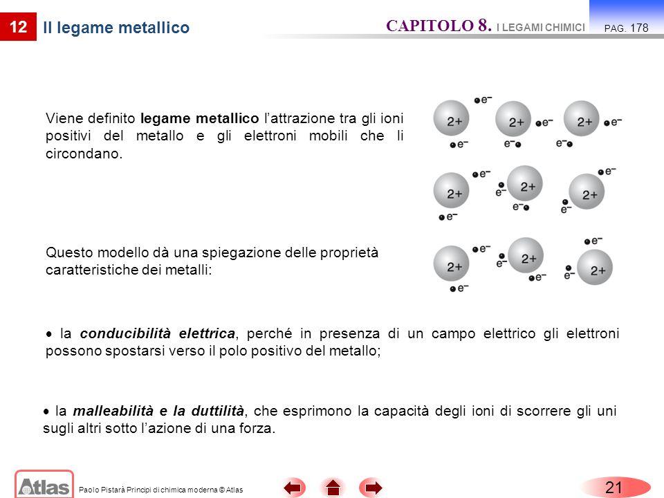 CAPITOLO 8. I LEGAMI CHIMICI Il legame metallico
