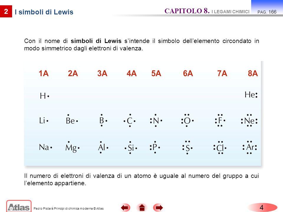 CAPITOLO 8. I LEGAMI CHIMICI I simboli di Lewis