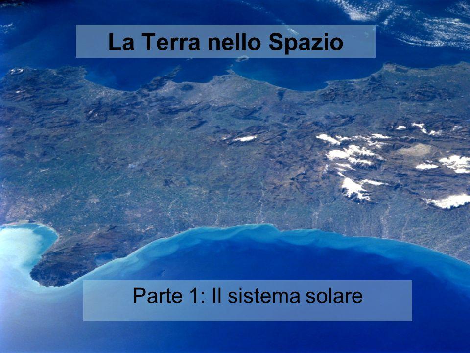 Parte 1: Il sistema solare