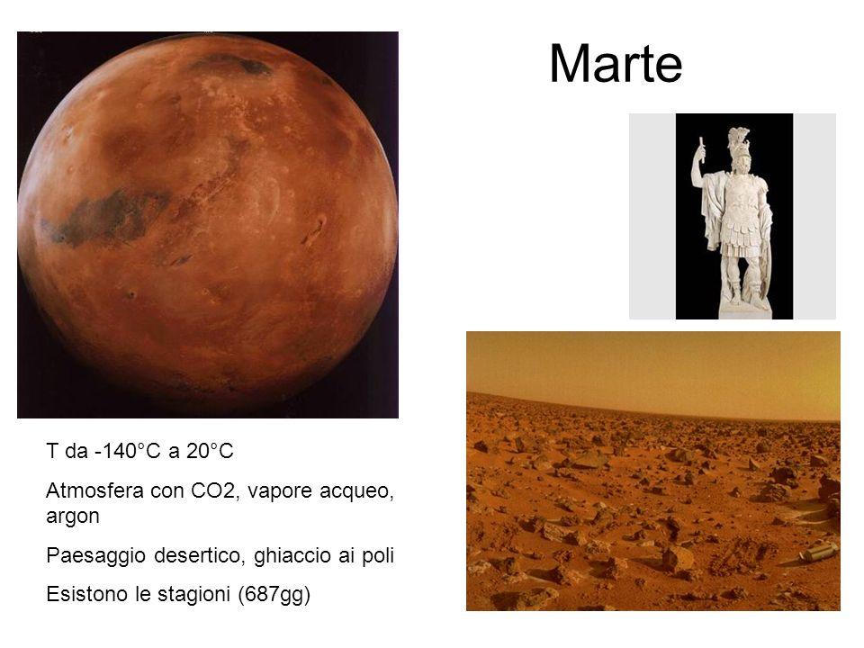 Marte T da -140°C a 20°C Atmosfera con CO2, vapore acqueo, argon