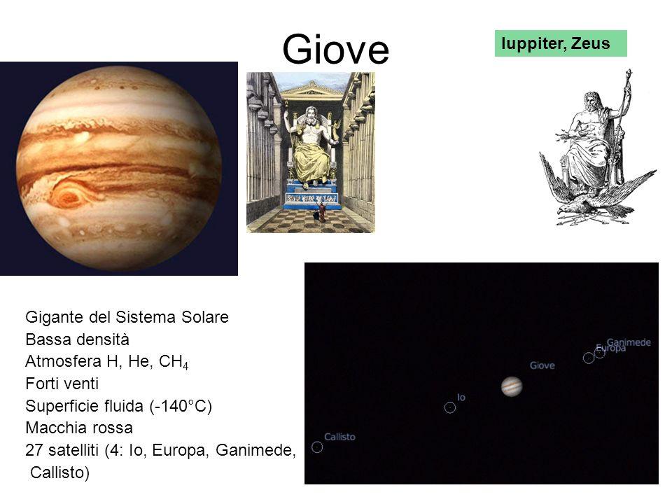 Giove Iuppiter, Zeus Gigante del Sistema Solare Bassa densità