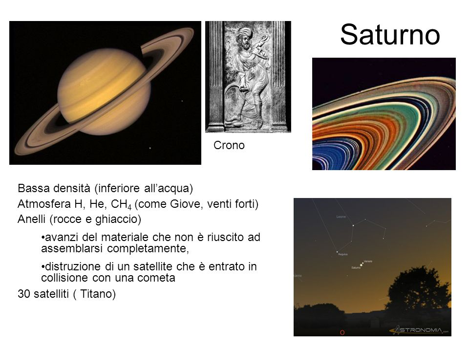 Saturno Crono Bassa densità (inferiore all'acqua)