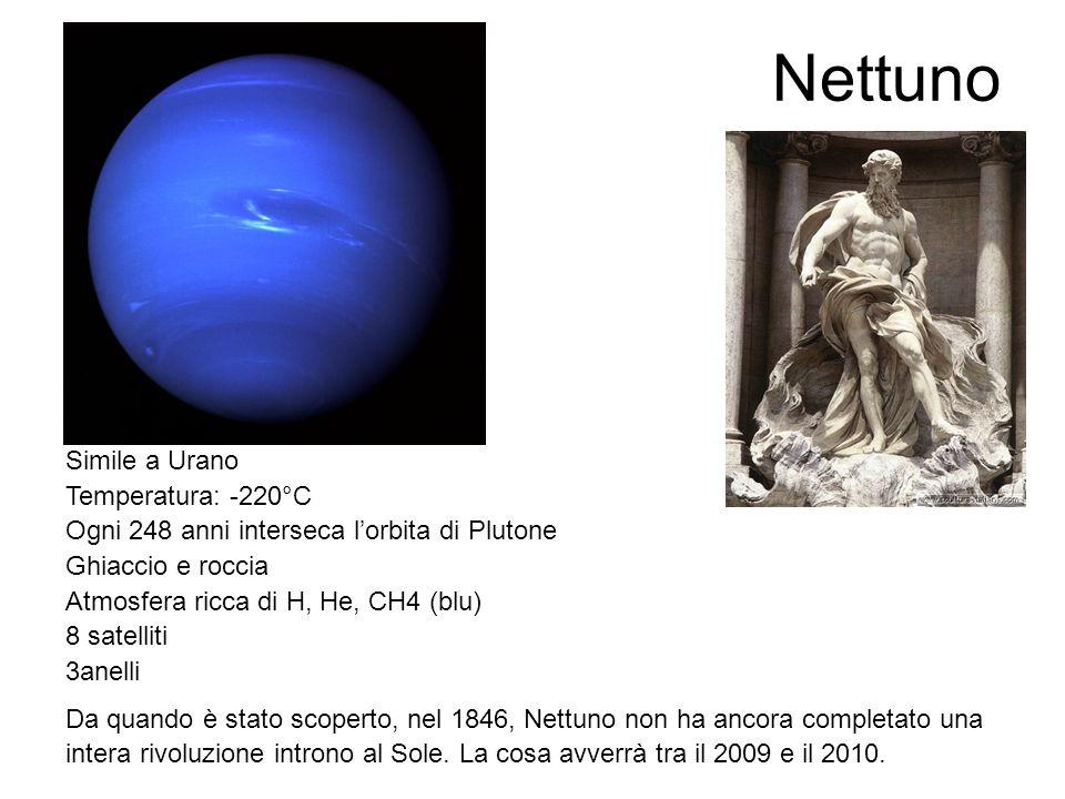 Nettuno Simile a Urano Temperatura: -220°C