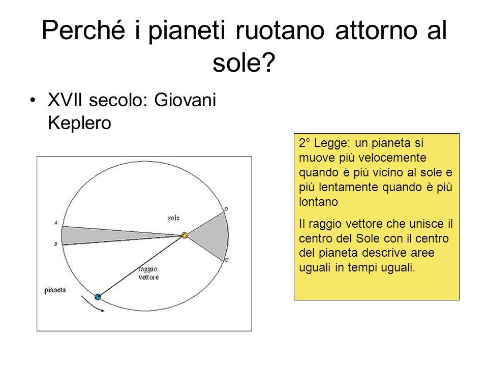 Perché i pianeti ruotano attorno al sole