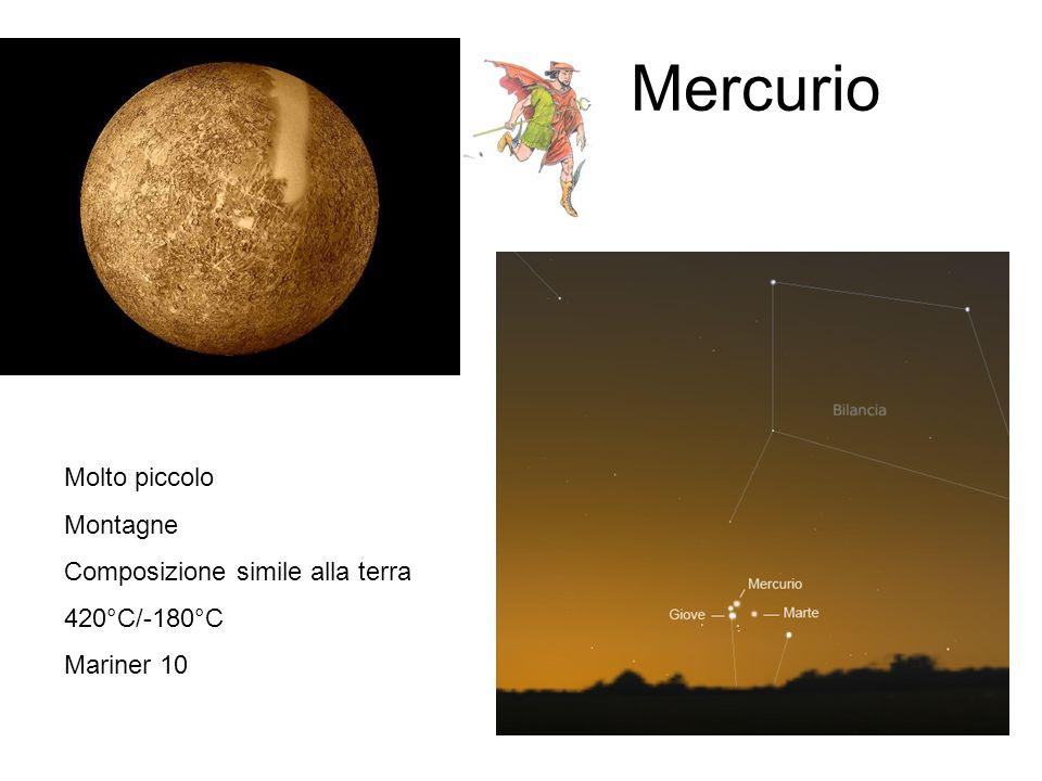 Mercurio Molto piccolo Montagne Composizione simile alla terra