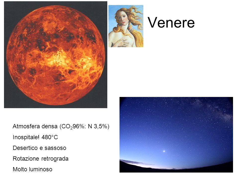 Venere Atmosfera densa (CO296%: N 3,5%) Inospitale! 480°C