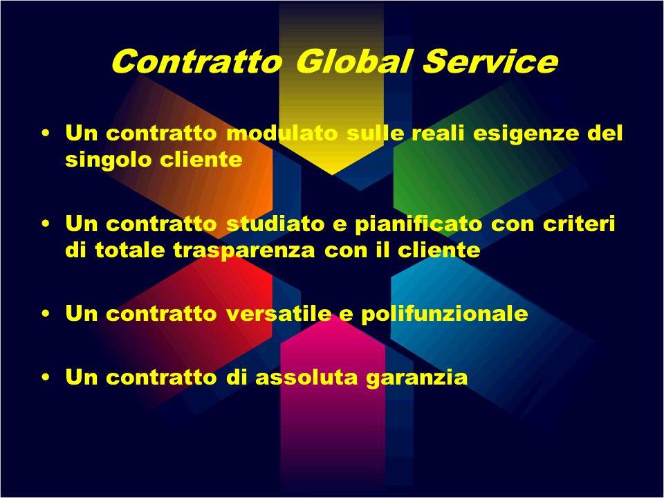 Contratto Global Service