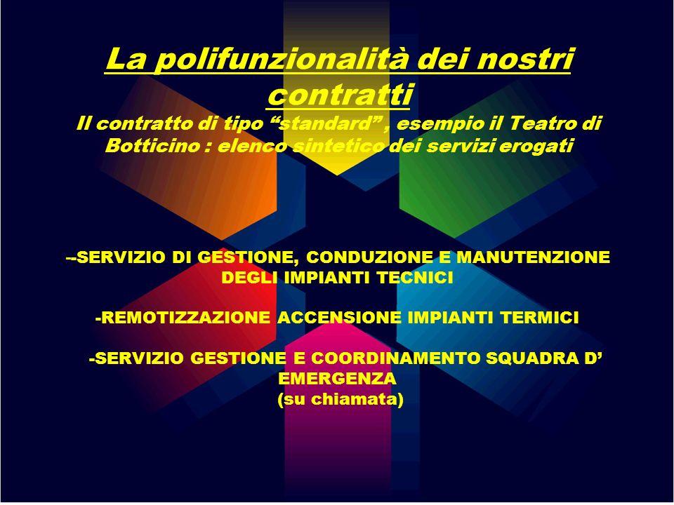 La polifunzionalità dei nostri contratti Il contratto di tipo standard , esempio il Teatro di Botticino : elenco sintetico dei servizi erogati --SERVIZIO DI GESTIONE, CONDUZIONE E MANUTENZIONE DEGLI IMPIANTI TECNICI -REMOTIZZAZIONE ACCENSIONE IMPIANTI TERMICI -SERVIZIO GESTIONE E COORDINAMENTO SQUADRA D' EMERGENZA (su chiamata)