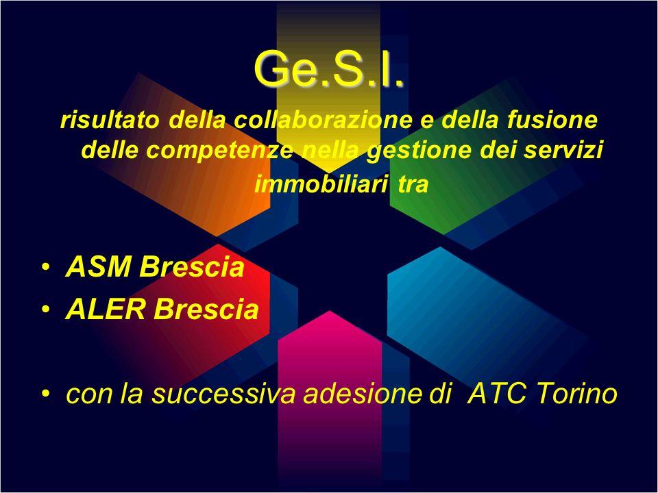 Ge.S.I. ASM Brescia ALER Brescia