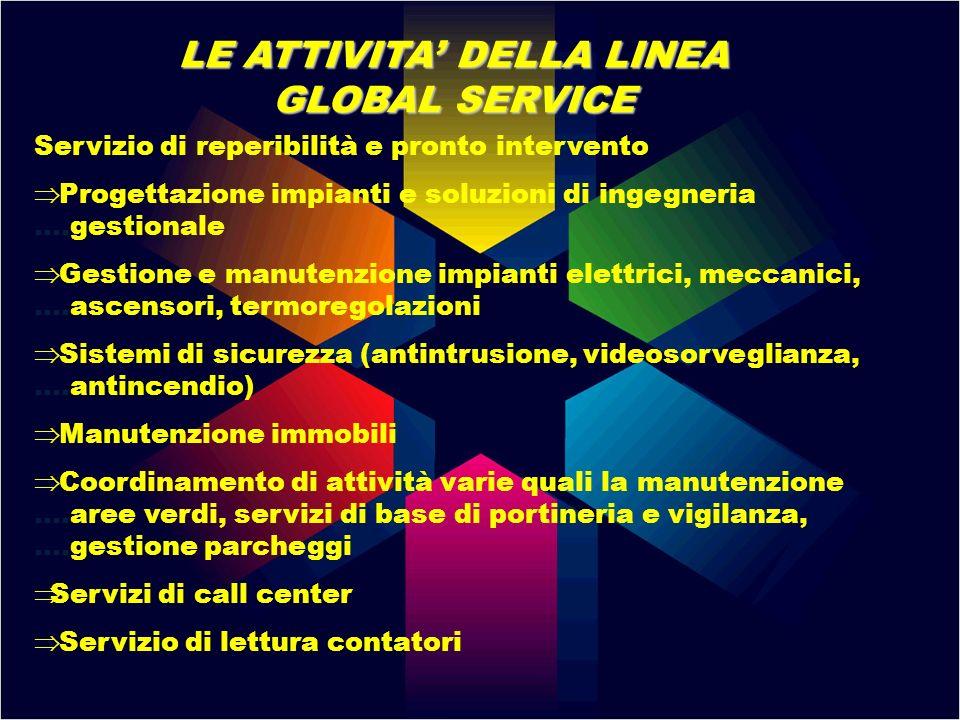LE ATTIVITA' DELLA LINEA GLOBAL SERVICE