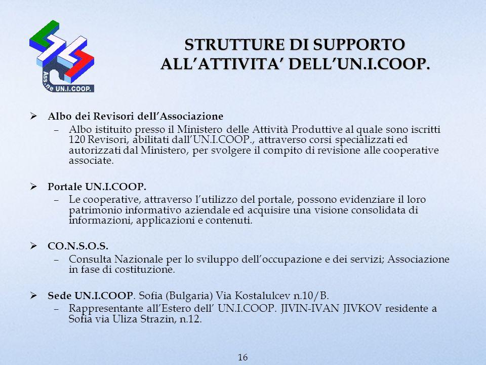 STRUTTURE DI SUPPORTO ALL'ATTIVITA' DELL'UN.I.COOP.