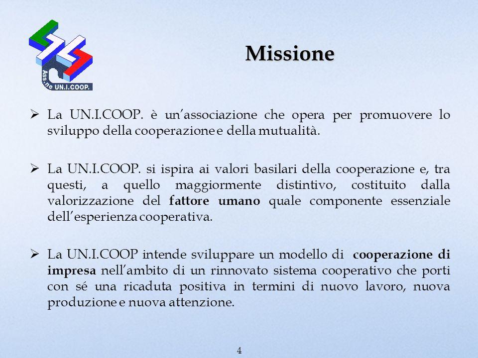 Missione La UN.I.COOP. è un'associazione che opera per promuovere lo sviluppo della cooperazione e della mutualità.