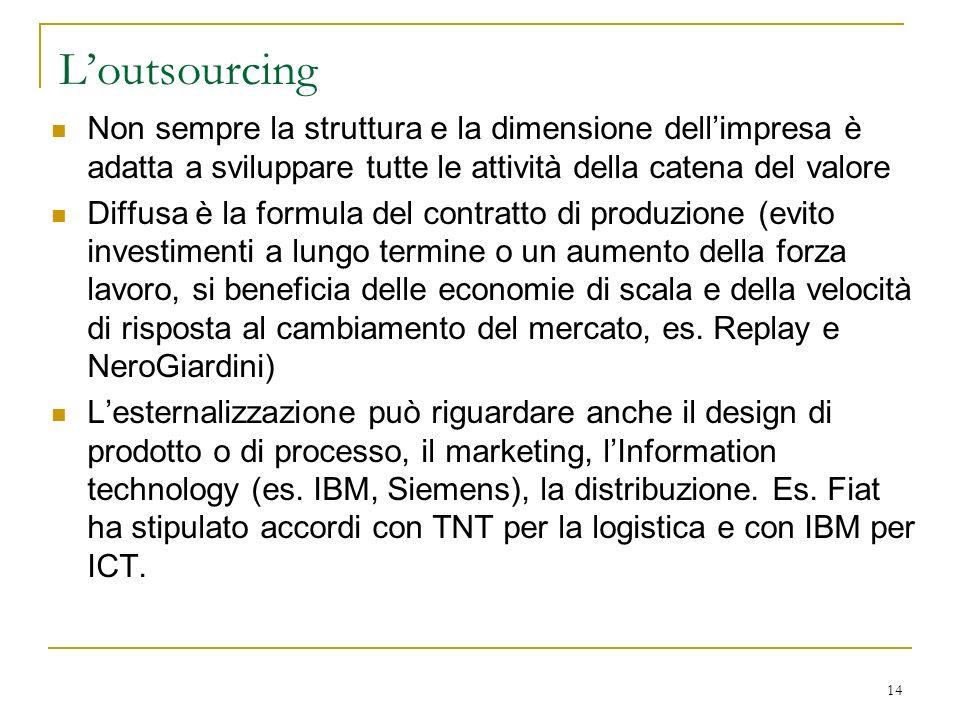 L'outsourcing Non sempre la struttura e la dimensione dell'impresa è adatta a sviluppare tutte le attività della catena del valore.
