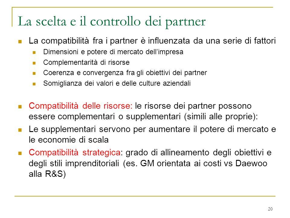 La scelta e il controllo dei partner