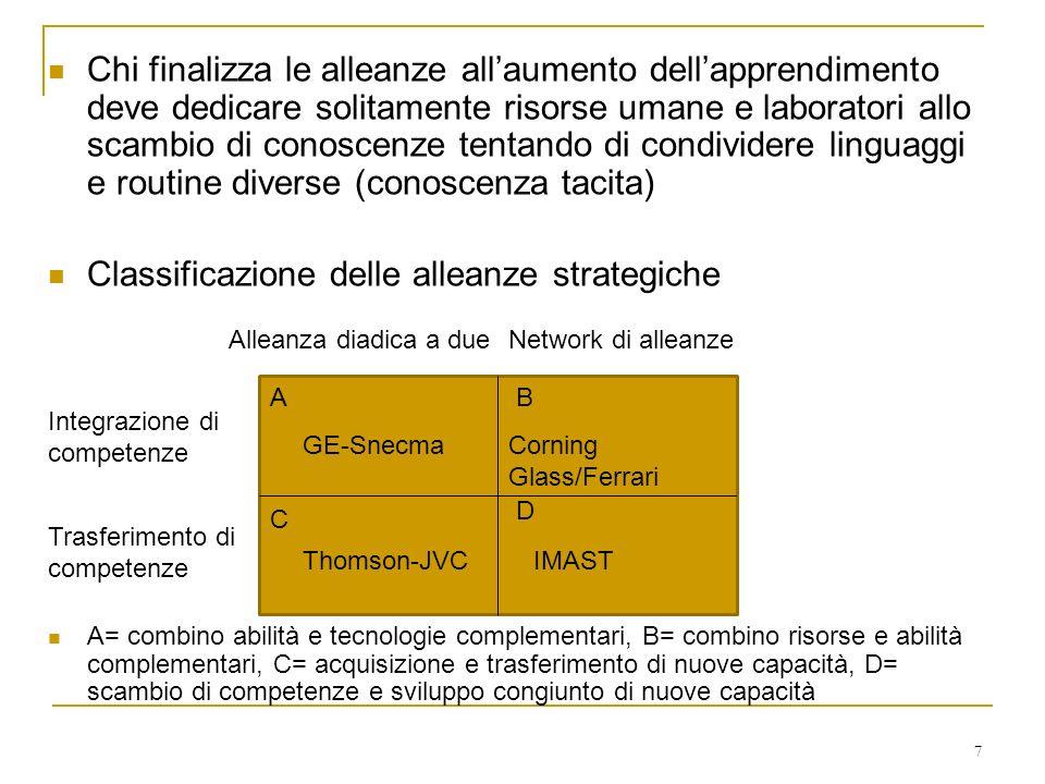 Classificazione delle alleanze strategiche