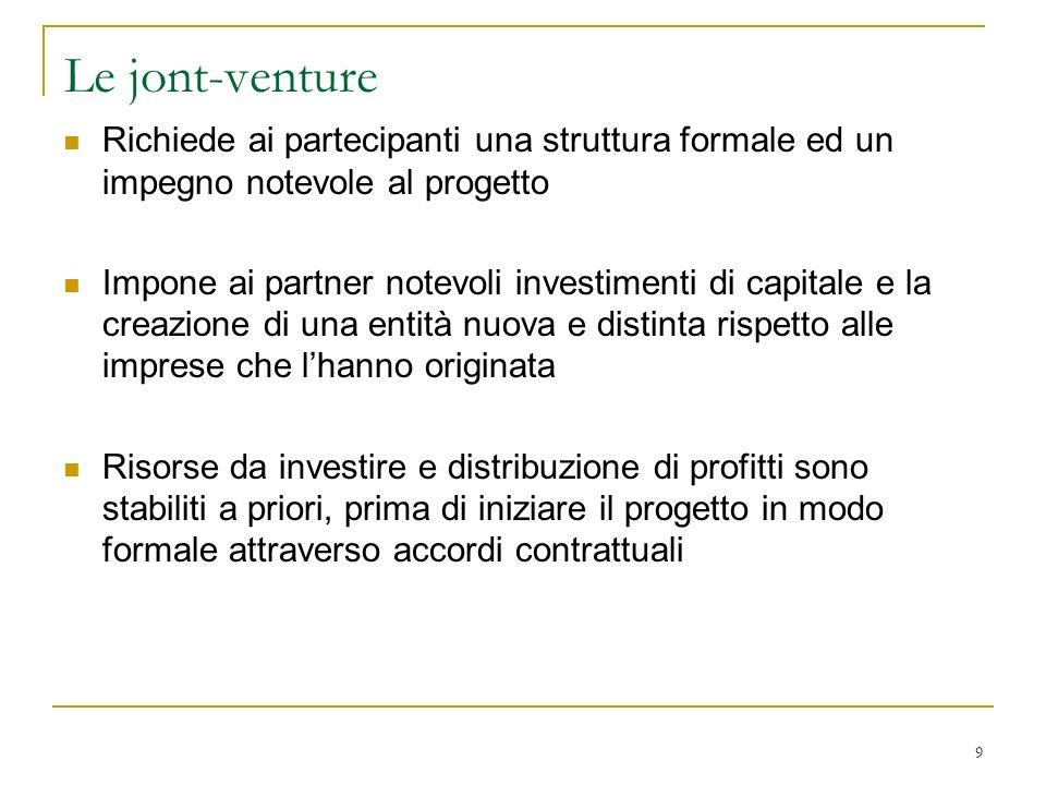 Le jont-venture Richiede ai partecipanti una struttura formale ed un impegno notevole al progetto.
