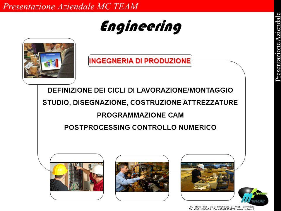 Engineering INGEGNERIA DI PRODUZIONE