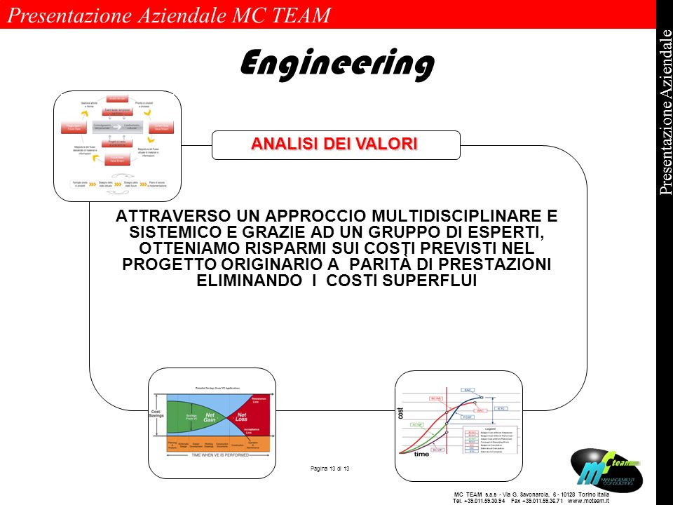 Engineering ANALISI DEI VALORI