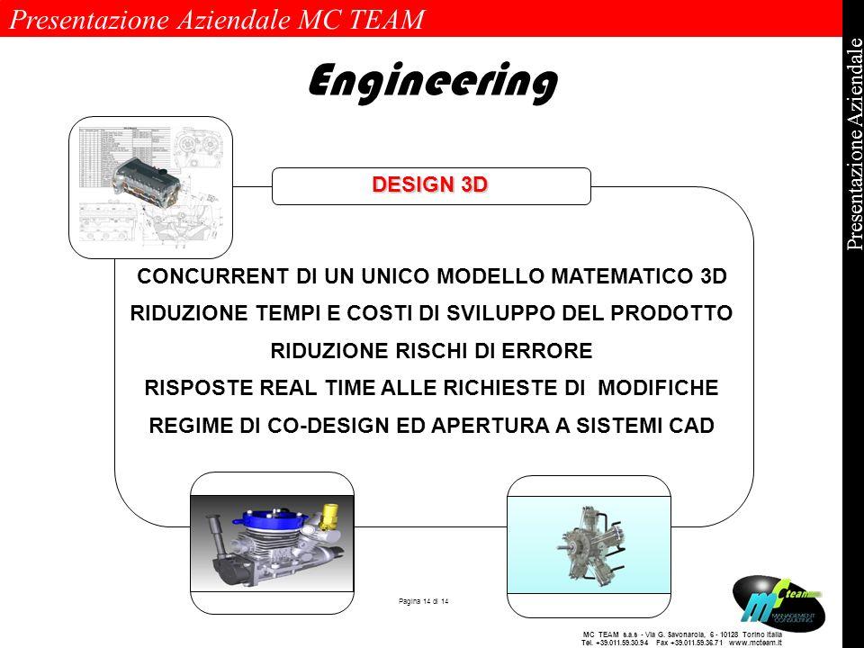 Engineering DESIGN 3D CONCURRENT DI UN UNICO MODELLO MATEMATICO 3D