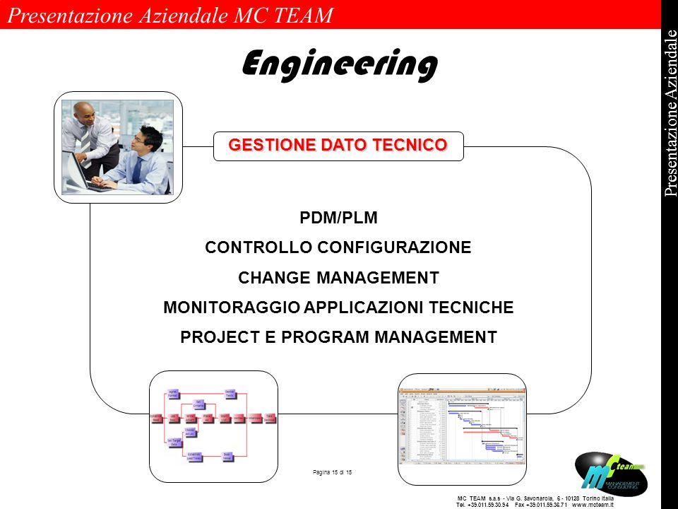 Engineering GESTIONE DATO TECNICO PDM/PLM CONTROLLO CONFIGURAZIONE