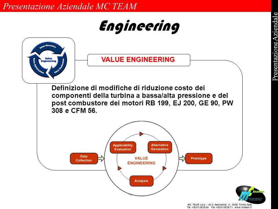 Engineering Value engineering