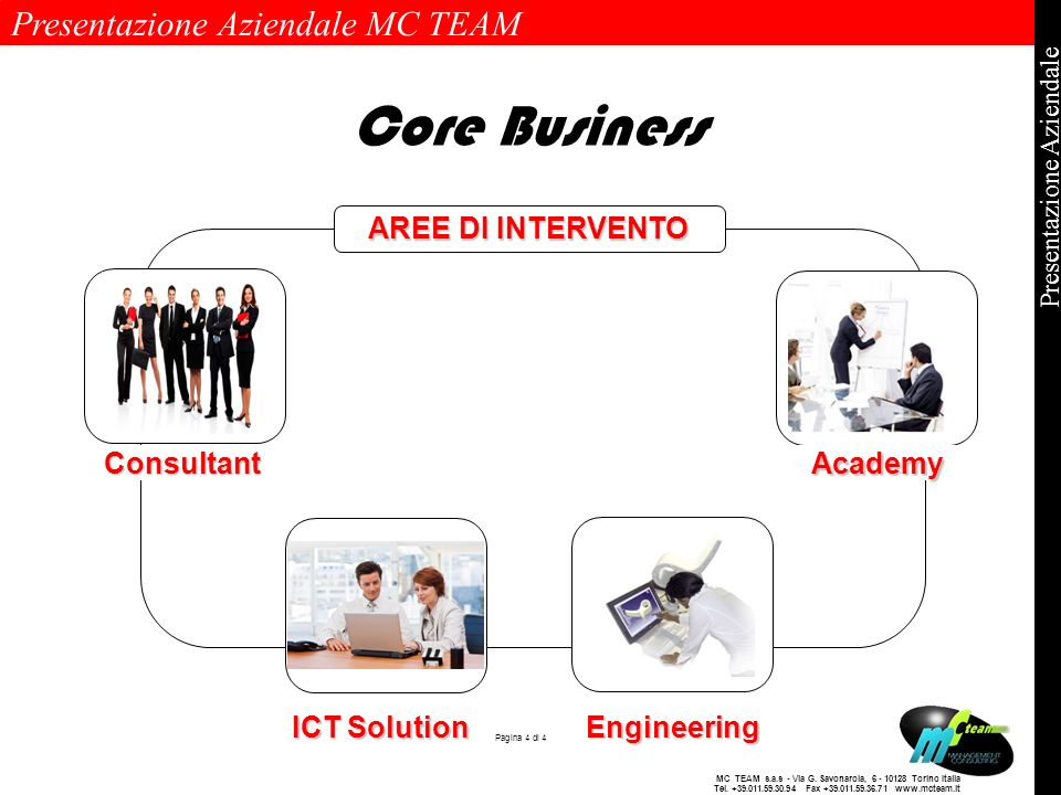 Core Business AREE DI INTERVENTO Consultant Academy ICT Solution