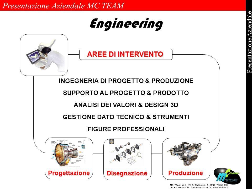 Engineering AREE DI INTERVENTO INGEGNERIA DI PROGETTO & PRODUZIONE