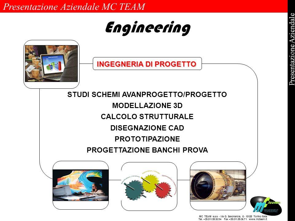 Engineering INGEGNERIA DI PROGETTO STUDI SCHEMI AVANPROGETTO/PROGETTO