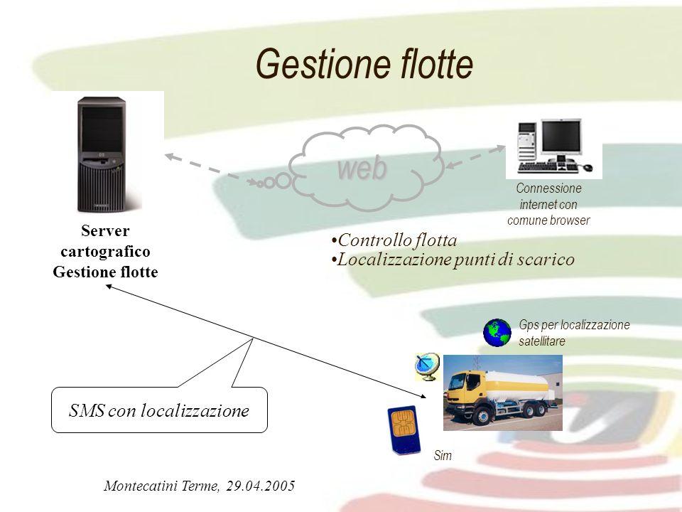 Server cartografico Gestione flotte
