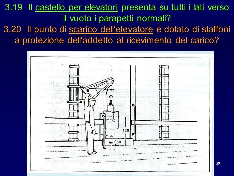 3.19 Il castello per elevatori presenta su tutti i lati verso il vuoto i parapetti normali.