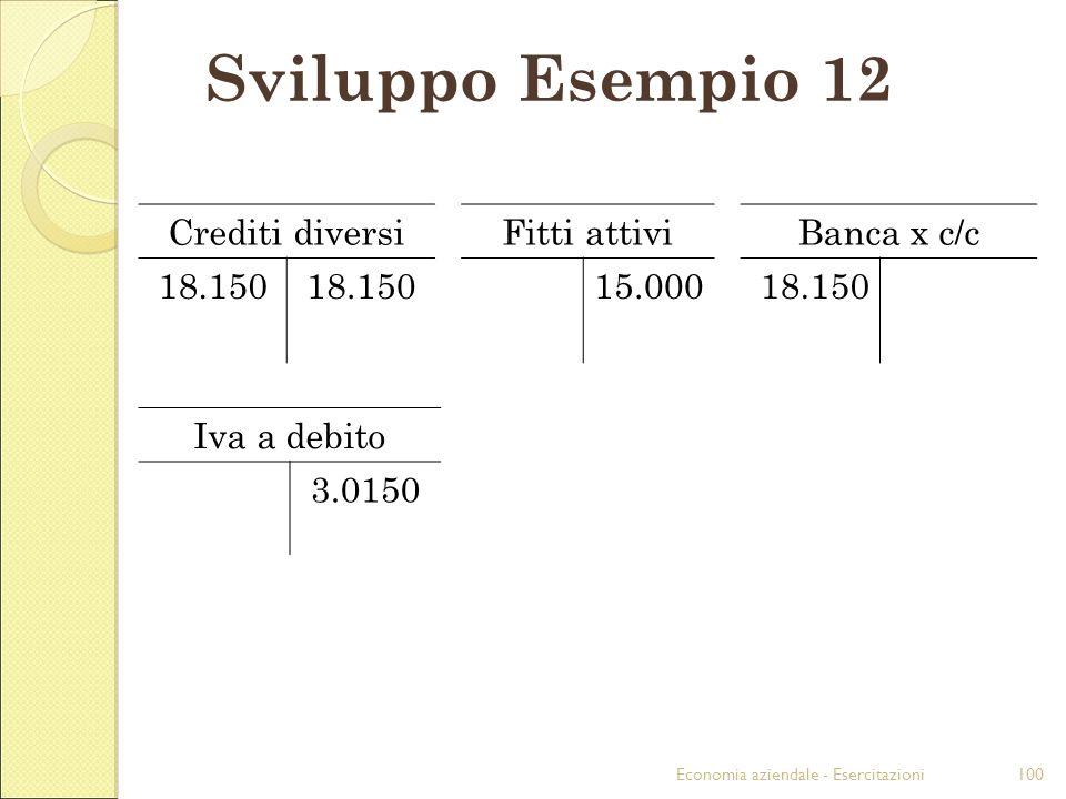 Sviluppo Esempio 12 Crediti diversi Fitti attivi Banca x c/c 18.150