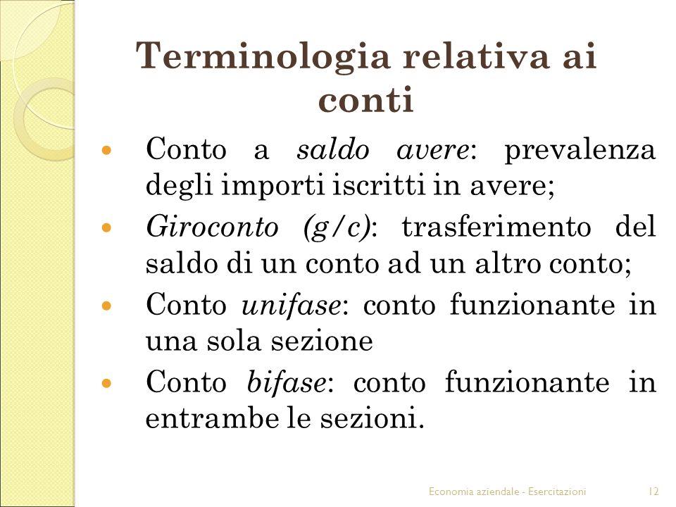 Terminologia relativa ai conti