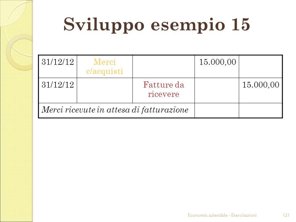 Sviluppo esempio 15 31/12/12 Merci c/acquisti 15.000,00
