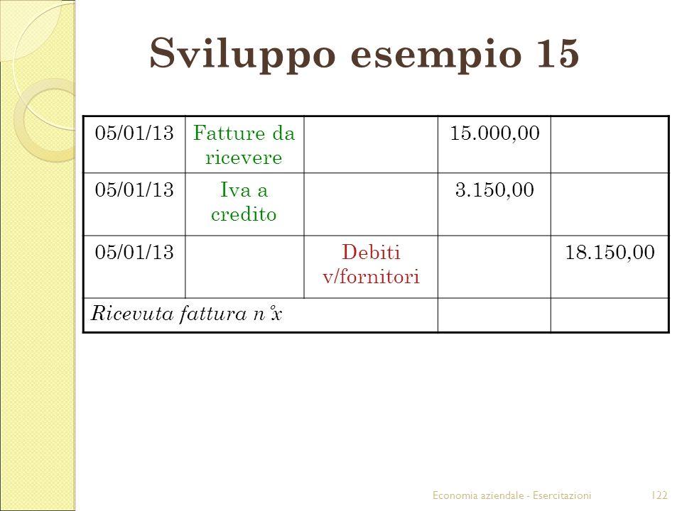Sviluppo esempio 15 05/01/13 Fatture da ricevere 15.000,00