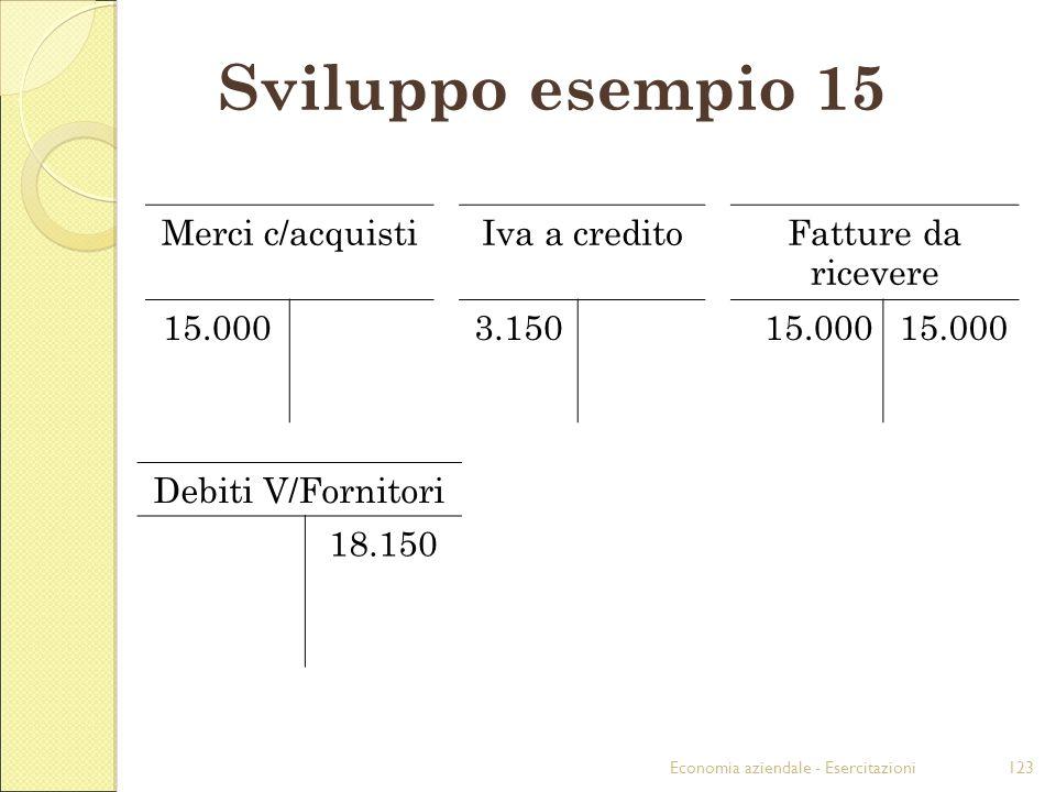Sviluppo esempio 15 Merci c/acquisti Iva a credito Fatture da ricevere