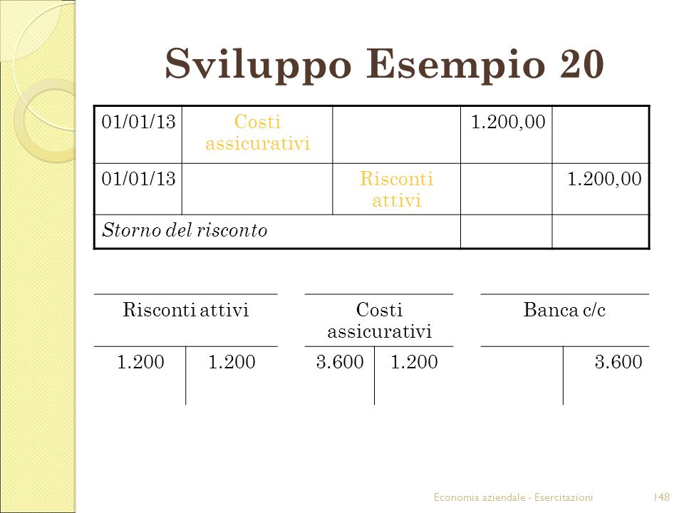 Sviluppo Esempio 20 01/01/13 Costi assicurativi 1.200,00