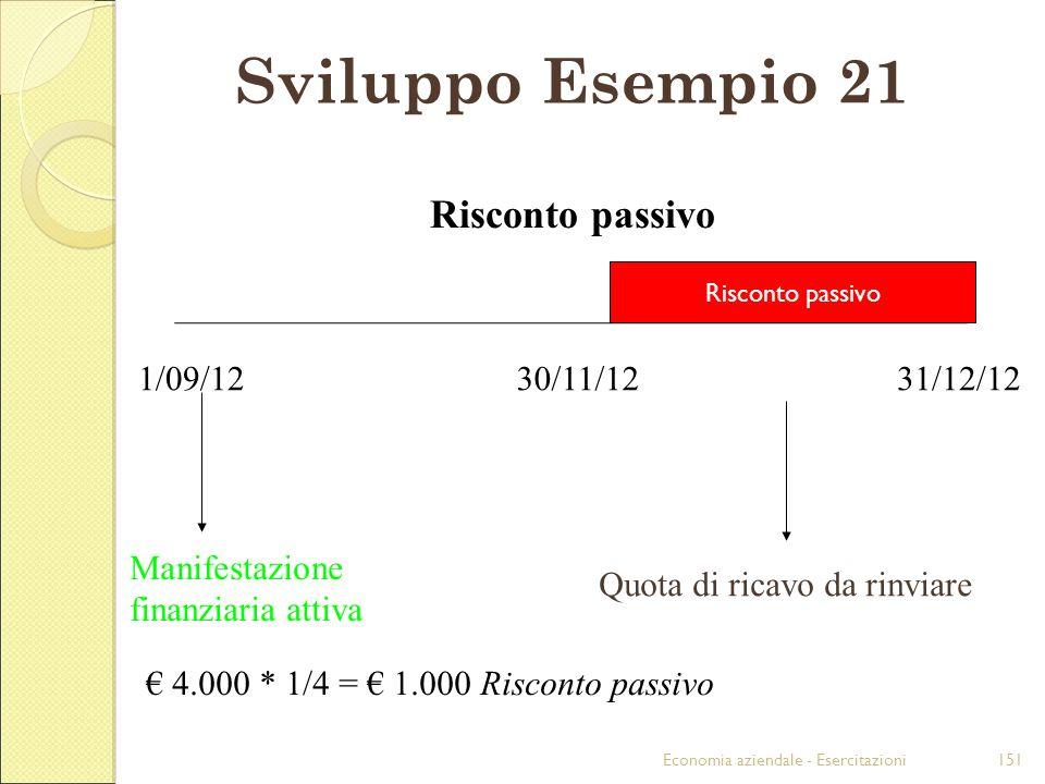 Sviluppo Esempio 21 Risconto passivo 1/09/12 30/11/12 31/12/12