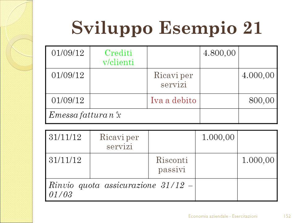 Sviluppo Esempio 21 01/09/12 Crediti v/clienti 4.800,00